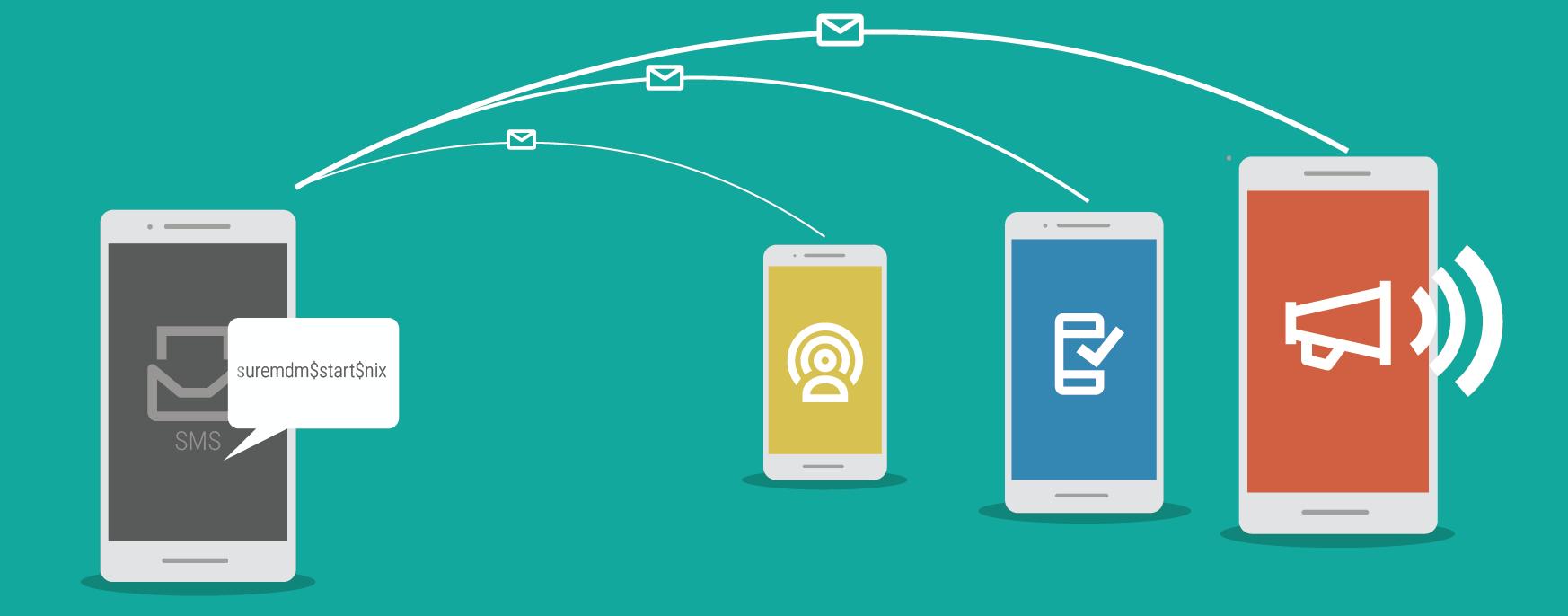 FoneTracker - Best Hidden Call Recording App